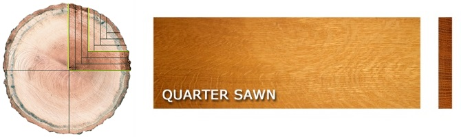 Quarter Sawn